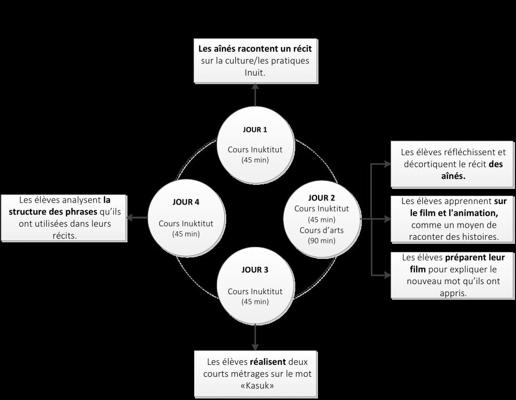 schema_etape_v2